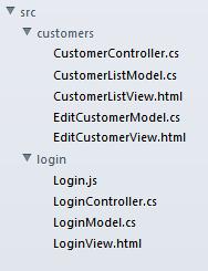 Organización de código por funcionalidad