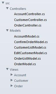 organización de código por roles